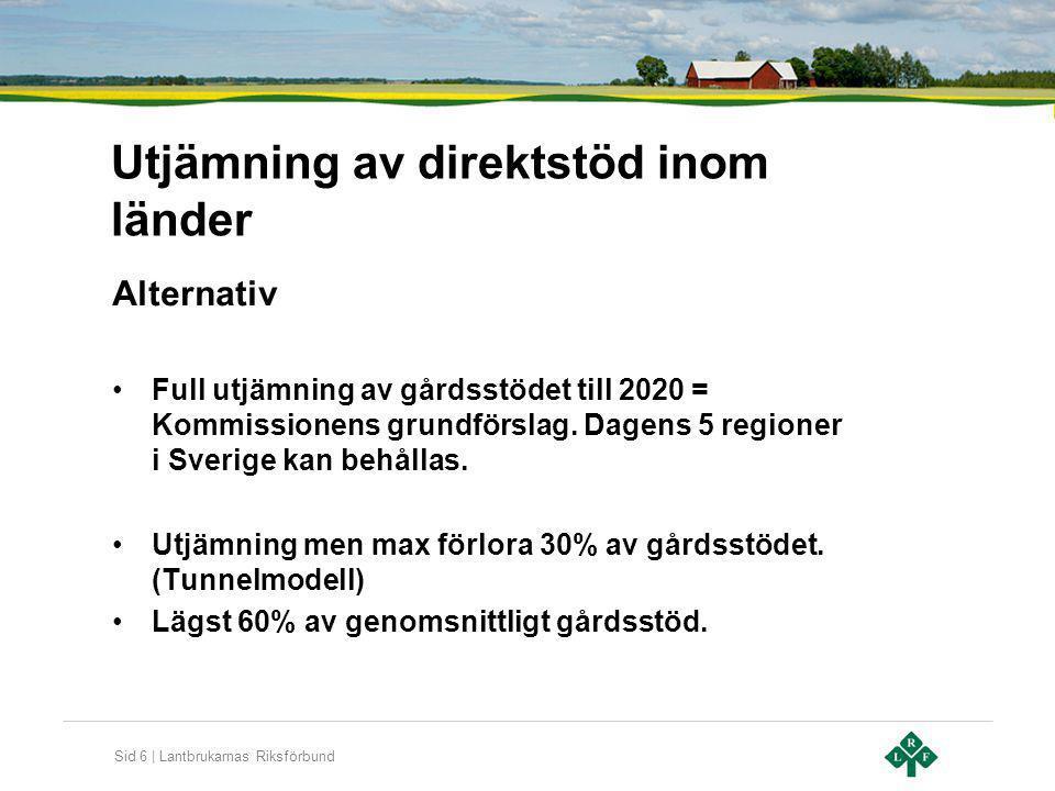 Sid 7 | Lantbrukarnas Riksförbund Olika modeller för utjämning av gårdsstöd Gård med genomsnittligt stödrättsvärde, €/ha 400300200130 Stöd efter utjämning: Kommissionens förslag240240240200 Förändring-40%-20%+20%+54% Tunnelmodell340270205147 Förändring-15%-10%+3%+13%
