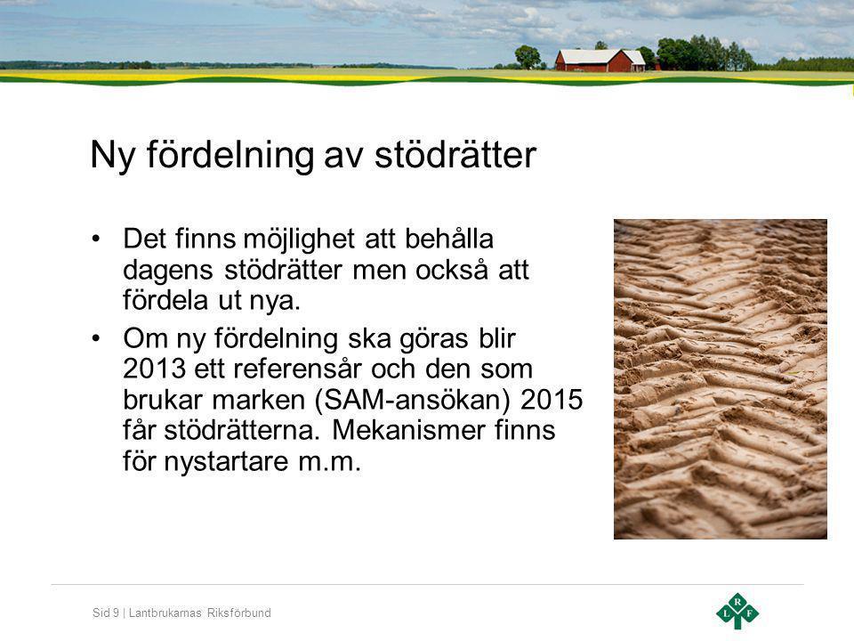 Sid 10 | Lantbrukarnas Riksförbund Landsbygdsprogrammet Sex fokusområden kompetensutveckling/innovation konkurrenskraft obalanser inom livsmedelskedjan ekosystem (miljöersättningar) resurseffektivitet sysselsättning/landsbygdsutveckling 5% av medel till LEADER