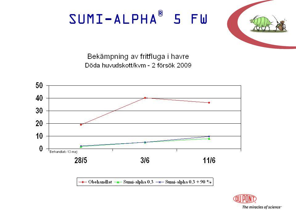 SUMI-ALPHA ® 5 FW Behandlat: 13 maj