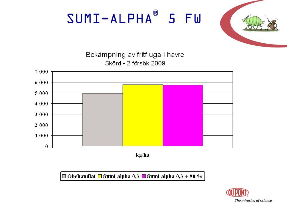 SUMI-ALPHA ® 5 FW