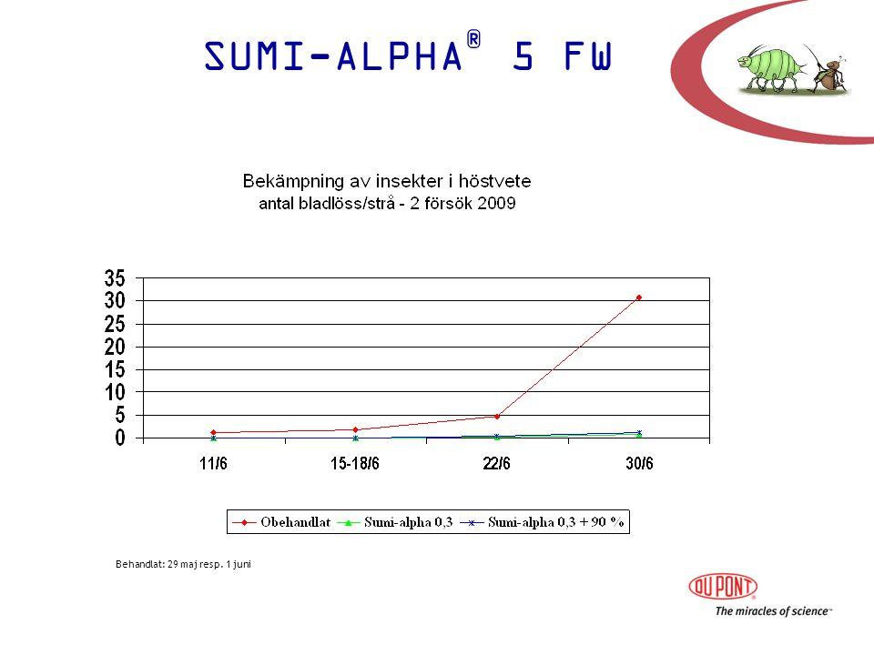 SUMI-ALPHA ® 5 FW Behandlat: 29 maj resp. 1 juni