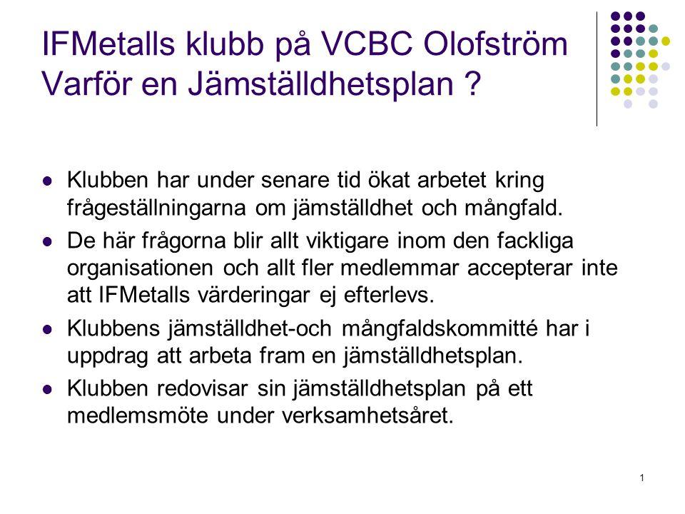 12 IFMetalls klubb på VCBC Olofström Jämställdhetsplan 2007 Kompetensutveckling Mål: Kvinnor och män skall ha samma möjligheter till utveckling inom den fackliga organisationen.