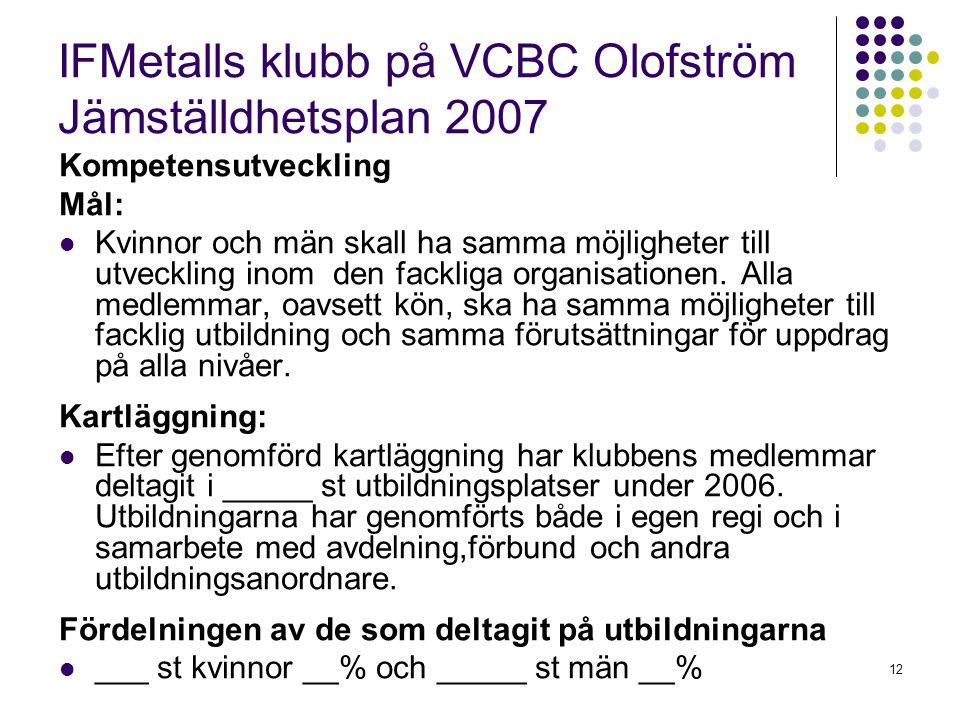 12 IFMetalls klubb på VCBC Olofström Jämställdhetsplan 2007 Kompetensutveckling Mål: Kvinnor och män skall ha samma möjligheter till utveckling inom d