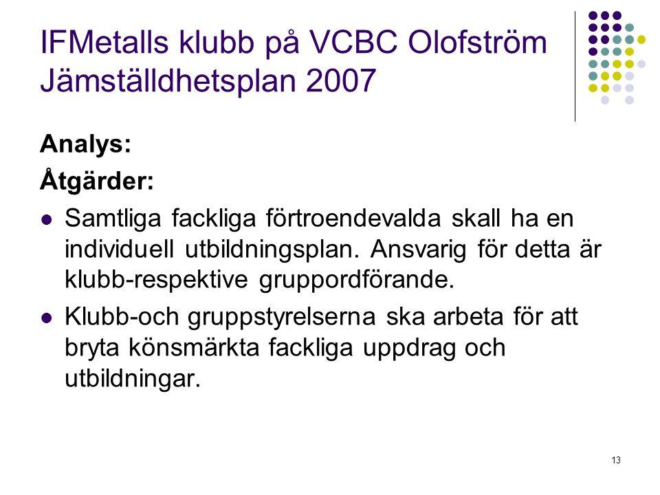13 IFMetalls klubb på VCBC Olofström Jämställdhetsplan 2007 Analys: Åtgärder: Samtliga fackliga förtroendevalda skall ha en individuell utbildningspla