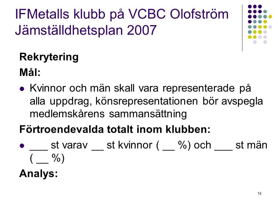 14 IFMetalls klubb på VCBC Olofström Jämställdhetsplan 2007 Rekrytering Mål: Kvinnor och män skall vara representerade på alla uppdrag, könsrepresenta