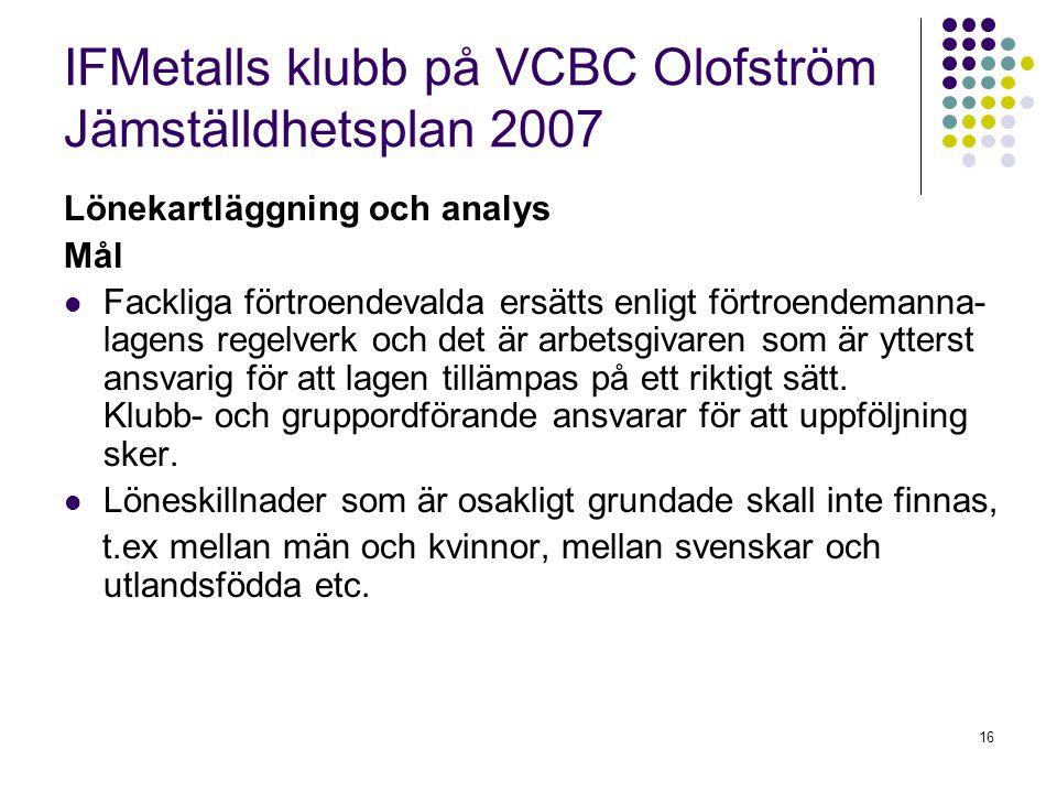 16 IFMetalls klubb på VCBC Olofström Jämställdhetsplan 2007 Lönekartläggning och analys Mål Fackliga förtroendevalda ersätts enligt förtroendemanna- l