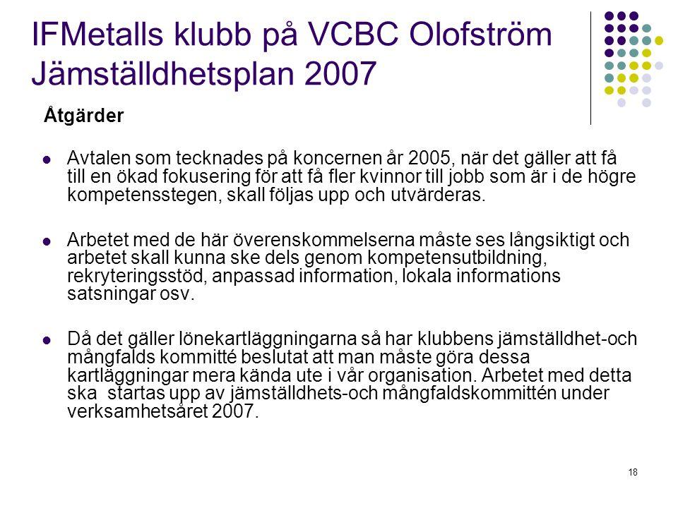 18 IFMetalls klubb på VCBC Olofström Jämställdhetsplan 2007 Åtgärder Avtalen som tecknades på koncernen år 2005, när det gäller att få till en ökad fo