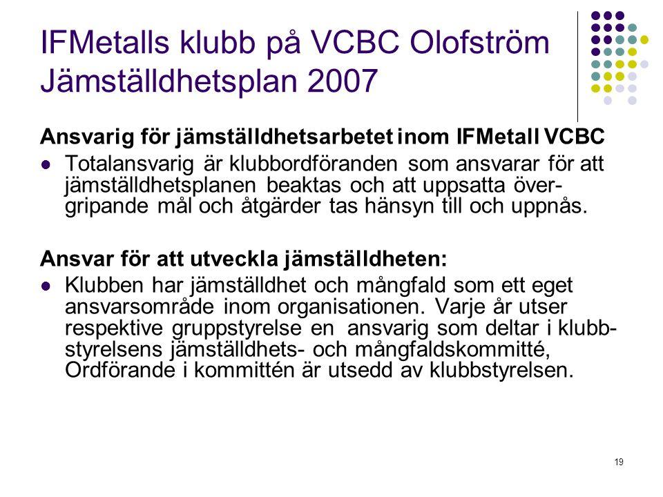 19 IFMetalls klubb på VCBC Olofström Jämställdhetsplan 2007 Ansvarig för jämställdhetsarbetet inom IFMetall VCBC Totalansvarig är klubbordföranden som