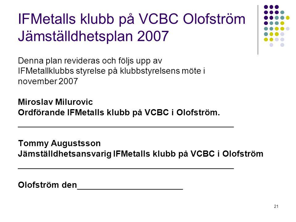 21 IFMetalls klubb på VCBC Olofström Jämställdhetsplan 2007 Denna plan revideras och följs upp av IFMetallklubbs styrelse på klubbstyrelsens möte i no