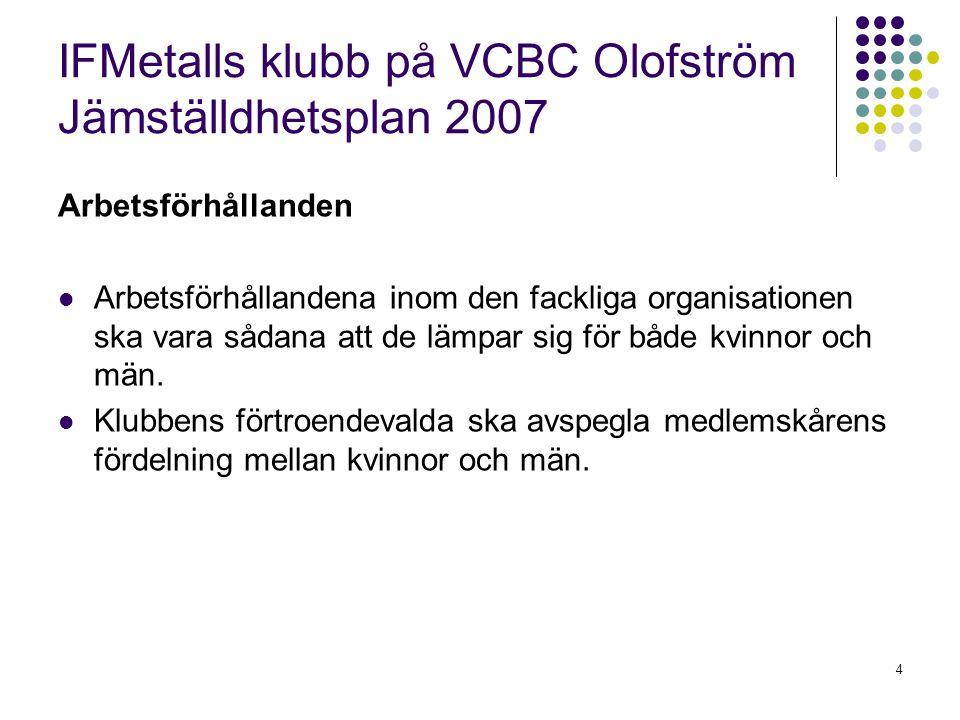 4 IFMetalls klubb på VCBC Olofström Jämställdhetsplan 2007 Arbetsförhållanden Arbetsförhållandena inom den fackliga organisationen ska vara sådana att