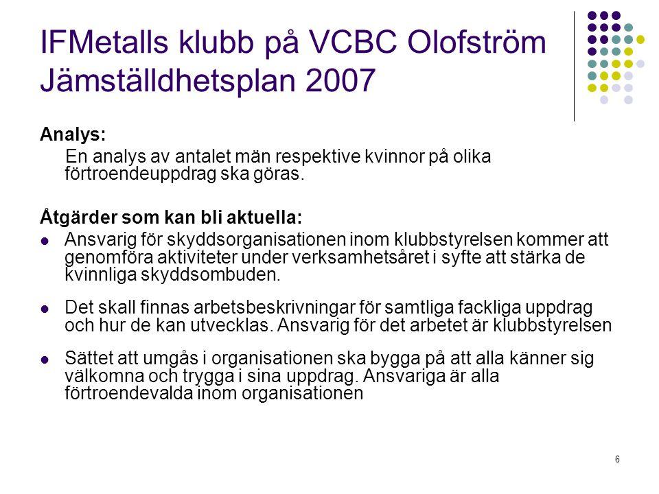6 IFMetalls klubb på VCBC Olofström Jämställdhetsplan 2007 Analys: En analys av antalet män respektive kvinnor på olika förtroendeuppdrag ska göras. Å