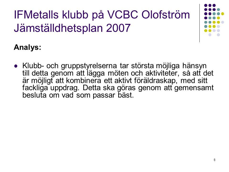19 IFMetalls klubb på VCBC Olofström Jämställdhetsplan 2007 Ansvarig för jämställdhetsarbetet inom IFMetall VCBC Totalansvarig är klubbordföranden som ansvarar för att jämställdhetsplanen beaktas och att uppsatta över- gripande mål och åtgärder tas hänsyn till och uppnås.