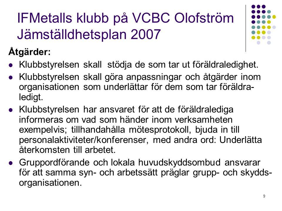 9 IFMetalls klubb på VCBC Olofström Jämställdhetsplan 2007 Åtgärder: Klubbstyrelsen skall stödja de som tar ut föräldraledighet. Klubbstyrelsen skall