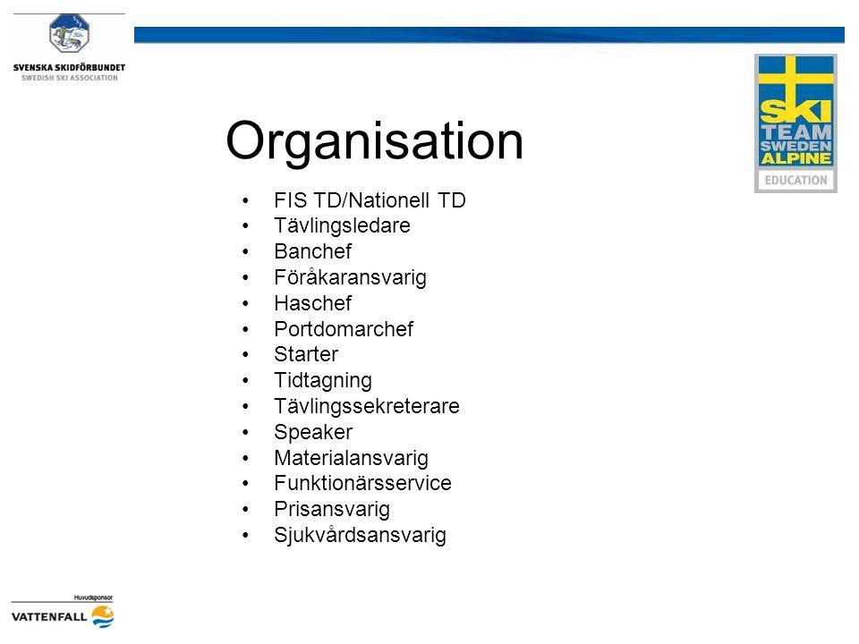 Organisation FIS TD/Nationell TD Tävlingsledare Banchef Föråkaransvarig Haschef Portdomarchef Starter Tidtagning Tävlingssekreterare Speaker Materiala