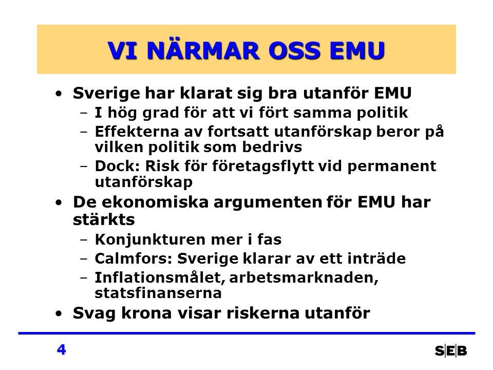 4 VI NÄRMAR OSS EMU Sverige har klarat sig bra utanför EMU –I hög grad för att vi fört samma politik –Effekterna av fortsatt utanförskap beror på vilk
