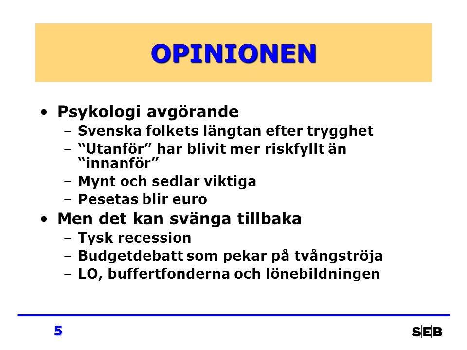 """5 OPINIONEN Psykologi avgörande –Svenska folkets längtan efter trygghet –""""Utanför"""" har blivit mer riskfyllt än """"innanför"""" –Mynt och sedlar viktiga –Pe"""