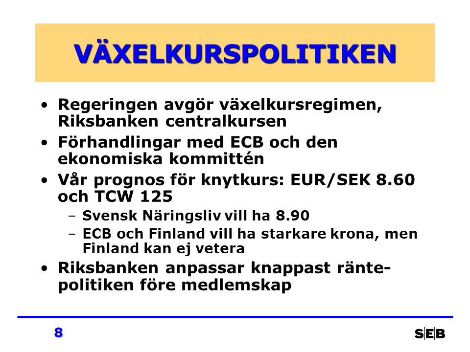 8 VÄXELKURSPOLITIKEN Regeringen avgör växelkursregimen, Riksbanken centralkursen Förhandlingar med ECB och den ekonomiska kommittén Vår prognos för knytkurs: EUR/SEK 8.60 och TCW 125 –Svensk Näringsliv vill ha 8.90 –ECB och Finland vill ha starkare krona, men Finland kan ej vetera Riksbanken anpassar knappast ränte- politiken före medlemskap