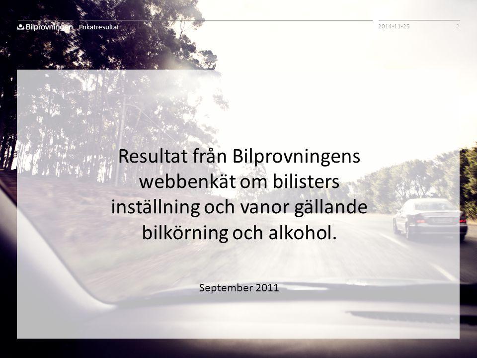 Resultat från Bilprovningens webbenkät om bilisters inställning och vanor gällande bilkörning och alkohol. September 2011 22014-11-25 Enkätresultat