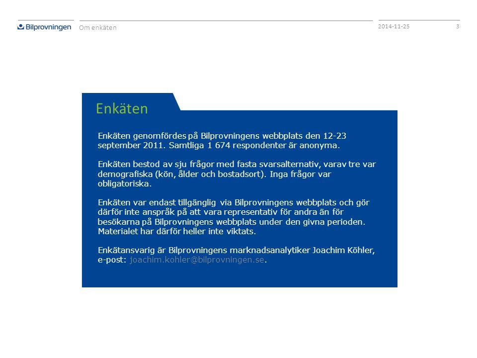 3 Enkäten genomfördes på Bilprovningens webbplats den 12-23 september 2011. Samtliga 1 674 respondenter är anonyma. Enkäten bestod av sju frågor med f