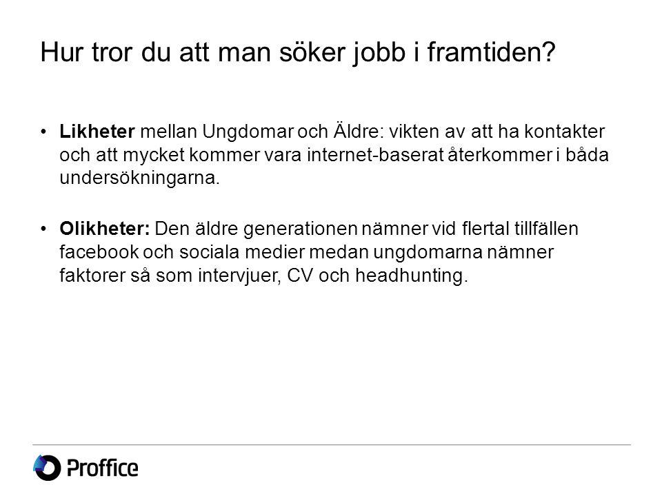 Hur tror du att man söker jobb i framtiden.