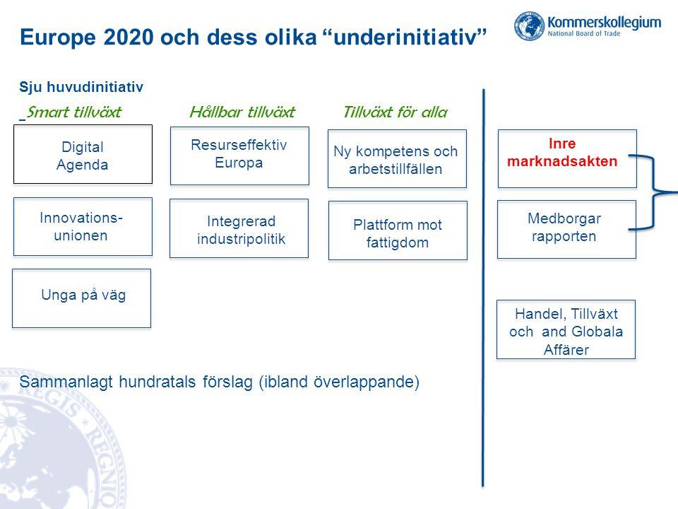 """Europe 2020 och dess olika """"underinitiativ"""" Sju huvudinitiativ Smart tillväxt Hållbar tillväxt Tillväxt för alla Digital Agenda Innovations- unionen U"""