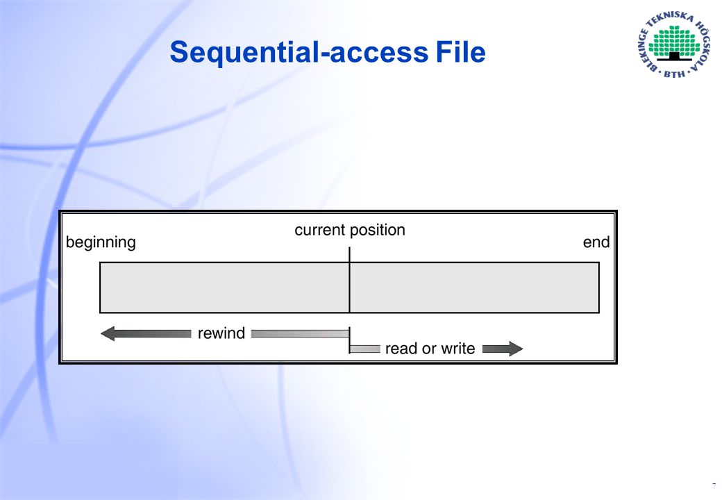7 7 Sequential-access File