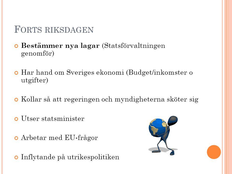 F ORTS RIKSDAGEN Bestämmer nya lagar (Statsförvaltningen genomför) Har hand om Sveriges ekonomi (Budget/inkomster o utgifter) Kollar så att regeringen och myndigheterna sköter sig Utser statsminister Arbetar med EU-frågor Inflytande på utrikespolitiken