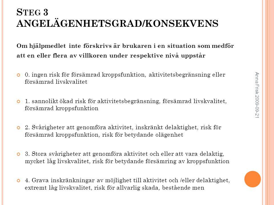 S TEG 3 ANGELÄGENHETSGRAD/KONSEKVENS Om hjälpmedlet inte förskrivs är brukaren i en situation som medför att en eller flera av villkoren under respektive nivå uppstår 0.