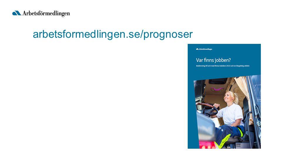arbetsformedlingen.se/prognoser