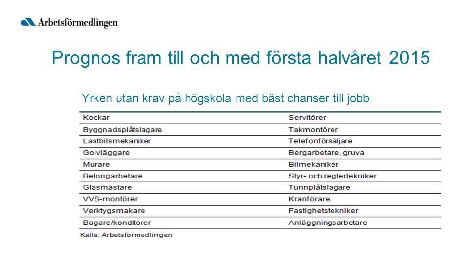 Prognos fram till och med första halvåret 2015 Yrken utan krav på högskola med bäst chanser till jobb