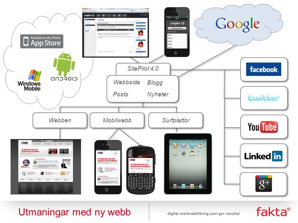 Vår analys Webben Mobilwebb SitePilot 4.0 Webbsida Blogg Posts Nyheter Surfplattor Utmaningar med ny webb
