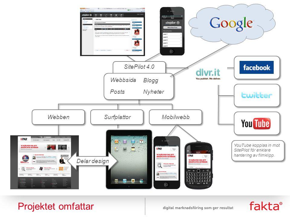 Vår analys Webben SitePilot 4.0 Webbsida Blogg Posts Mobilwebb Nyheter Surfplattor Projektet omfattar Delar design YouTube kopplas in mot SitePilot fö