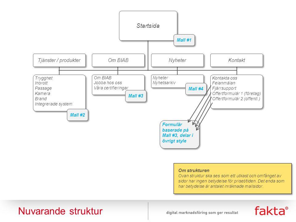 Nuvarande struktur Startsida Tjänster / produkter Om BIAB Nyheter Kontakt Trygghet Inbrott Passage Kamera Brand Integrerade system Trygghet Inbrott Pa