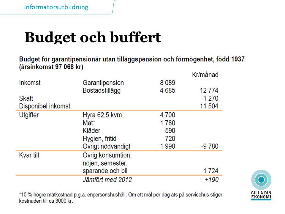 Informatörsutbildning Budget och buffert