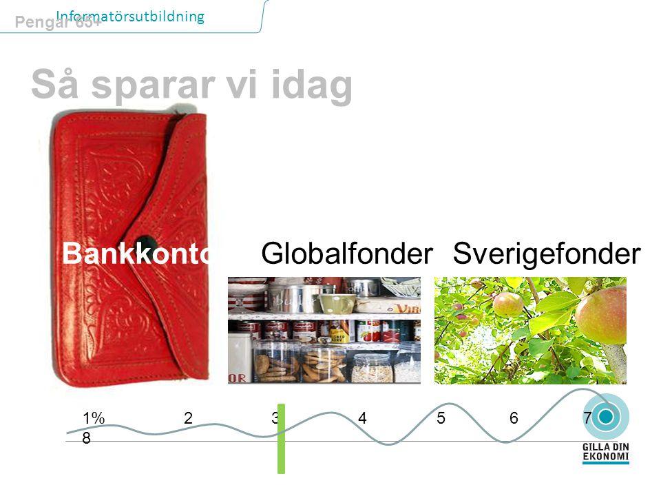 Informatörsutbildning Pengar 65+ Så sparar vi idag BankkontoSverigefonderGlobalfonder 1% 2 3 4 5 6 7 8