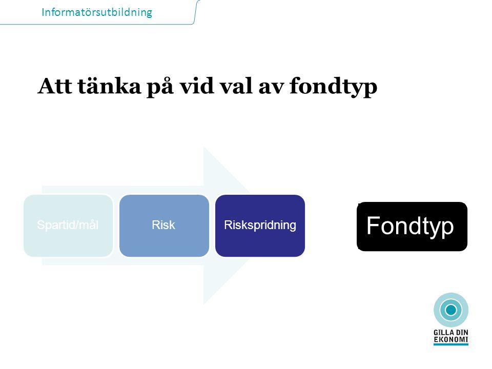Informatörsutbildning Att tänka på vid val av fondtyp Spartid/målRiskRiskspridning Fondtyp