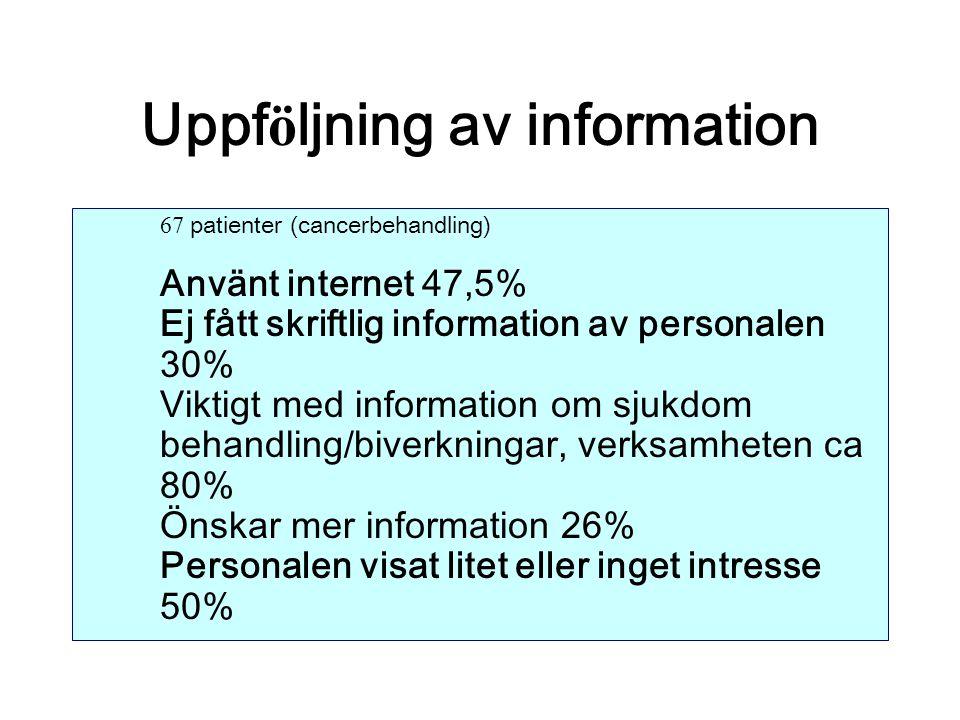 Uppf ö ljning av information 67 patienter (cancerbehandling) Använt internet 47,5% Ej fått skriftlig information av personalen 30% Viktigt med informa