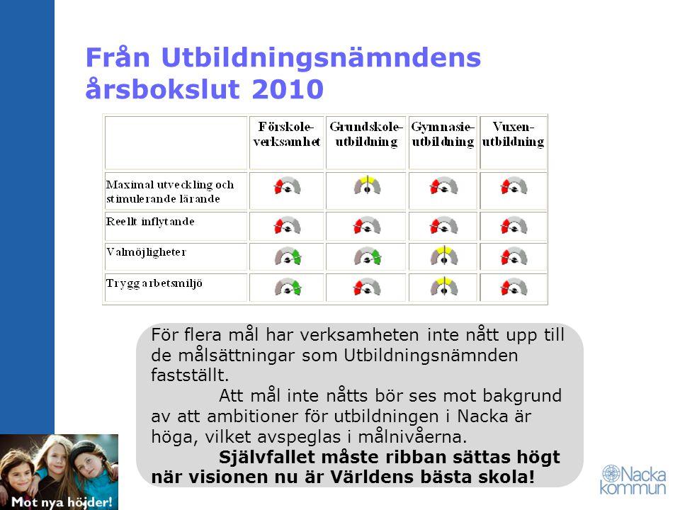 Från Utbildningsnämndens årsbokslut 2010 För flera mål har verksamheten inte nått upp till de målsättningar som Utbildningsnämnden fastställt. Att mål