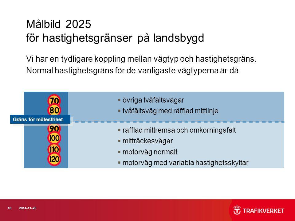 102014-11-25 Målbild 2025 för hastighetsgränser på landsbygd Vi har en tydligare koppling mellan vägtyp och hastighetsgräns. Normal hastighetsgräns fö