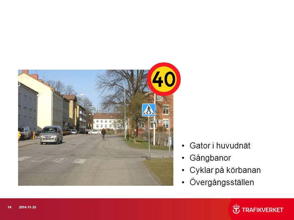 142014-11-25 Gator i huvudnät Gångbanor Cyklar på körbanan Övergångsställen