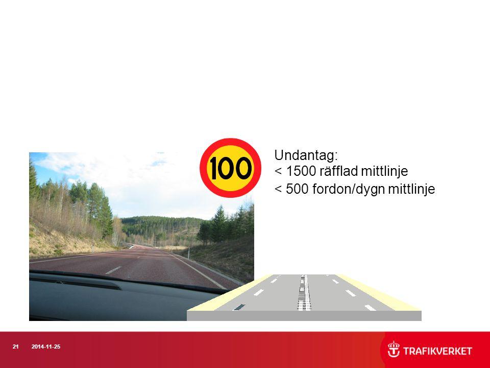 212014-11-25 Undantag: < 1500 räfflad mittlinje < 500 fordon/dygn mittlinje