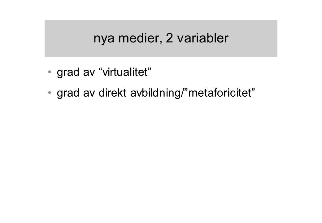 """nya medier, 2 variabler grad av """"virtualitet"""" grad av direkt avbildning/""""metaforicitet"""""""