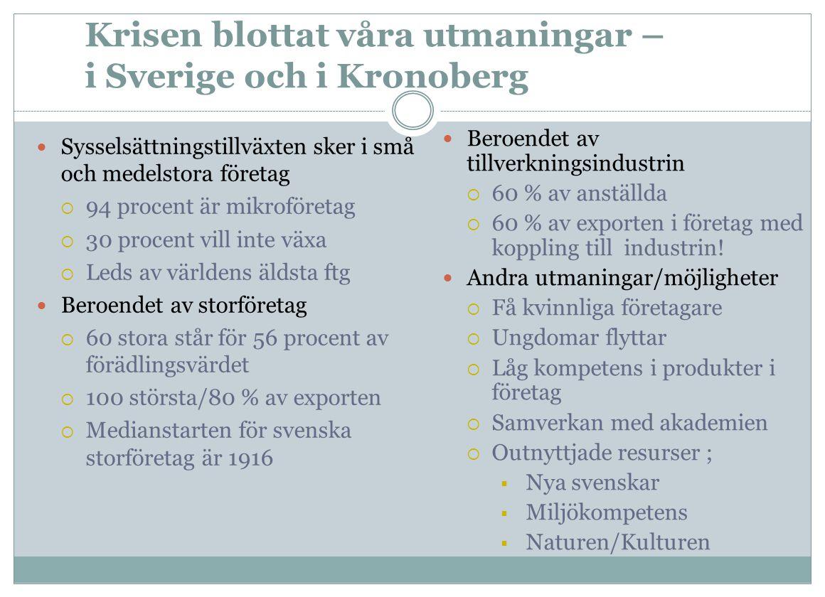 Krisen blottat våra utmaningar – i Sverige och i Kronoberg Sysselsättningstillväxten sker i små och medelstora företag  94 procent är mikroföretag  30 procent vill inte växa  Leds av världens äldsta ftg Beroendet av storföretag  60 stora står för 56 procent av förädlingsvärdet  100 största/80 % av exporten  Medianstarten för svenska storföretag är 1916 Beroendet av tillverkningsindustrin  60 % av anställda  60 % av exporten i företag med koppling till industrin.