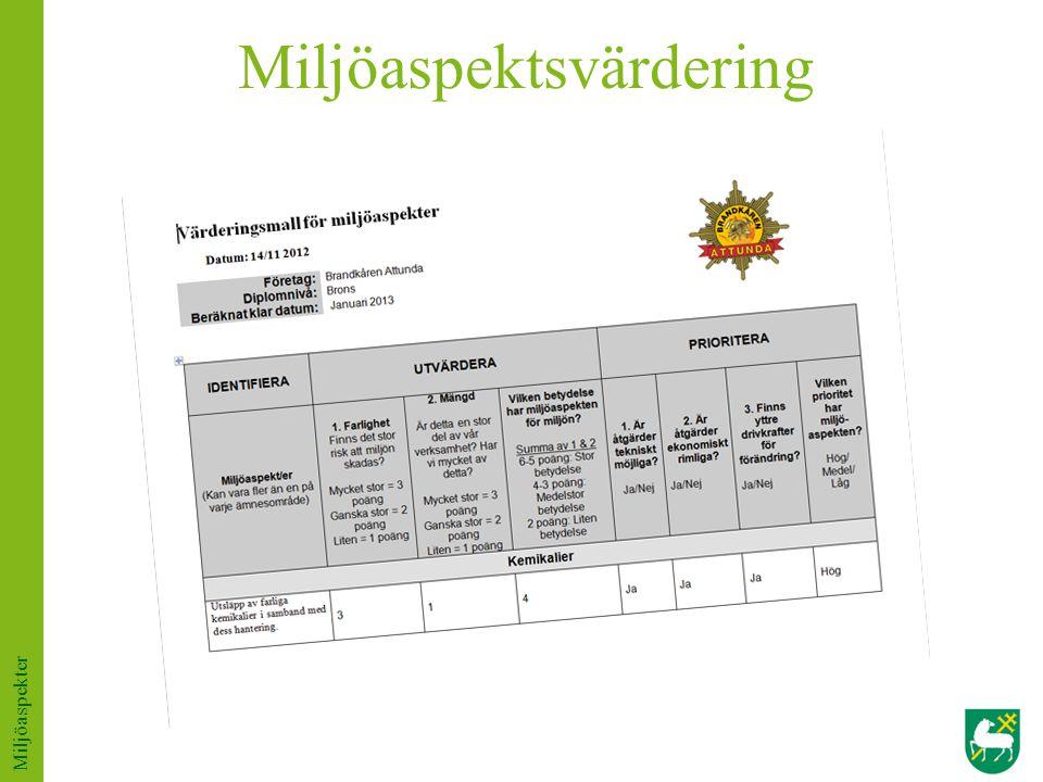 Miljöaspektsvärdering Miljöaspekter