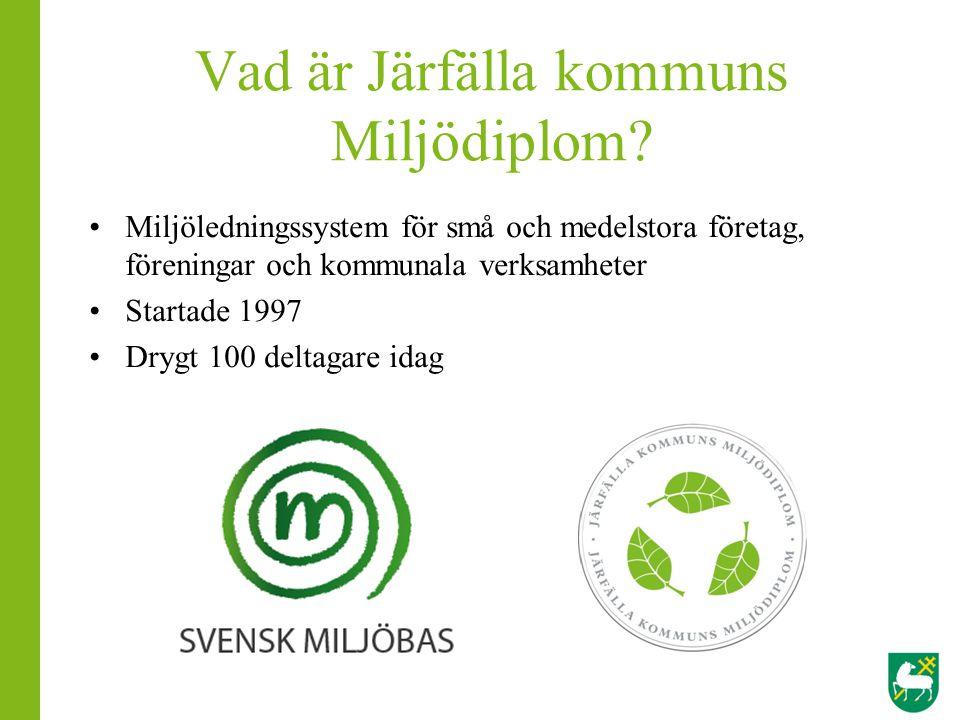 Vad är Järfälla kommuns Miljödiplom? Miljöledningssystem för små och medelstora företag, föreningar och kommunala verksamheter Startade 1997 Drygt 100