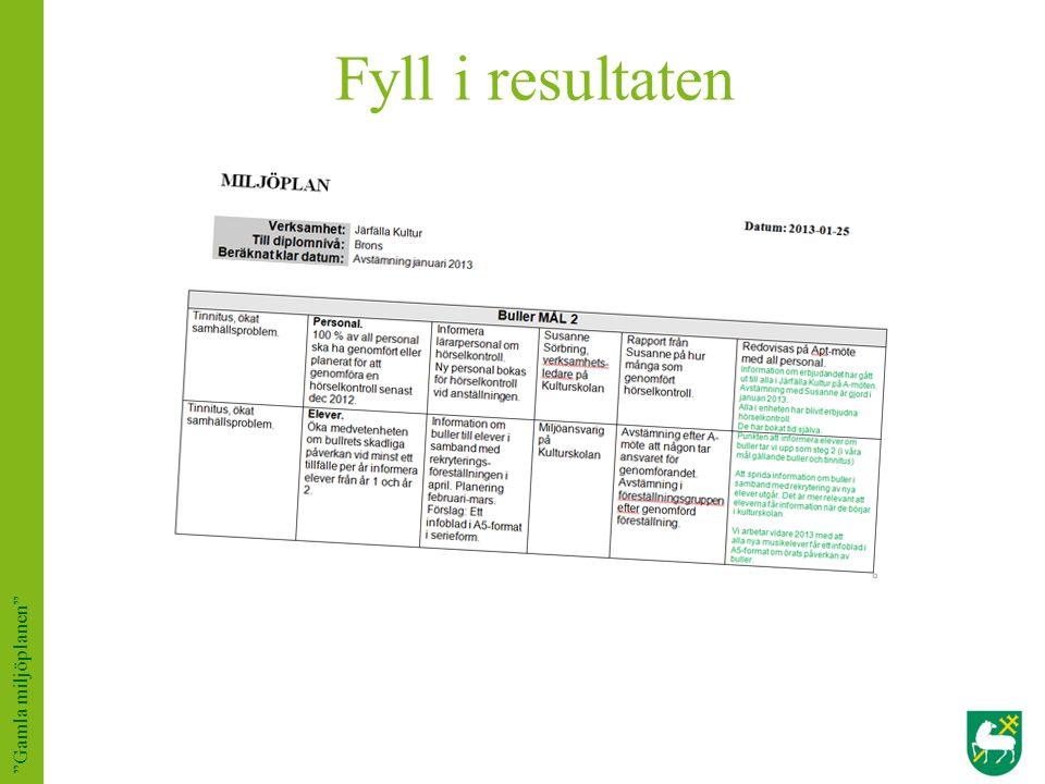 """Fyll i resultaten """"Gamla miljöplanen"""""""