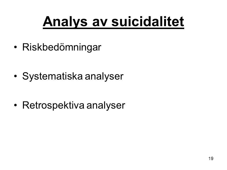 19 Analys av suicidalitet Riskbedömningar Systematiska analyser Retrospektiva analyser