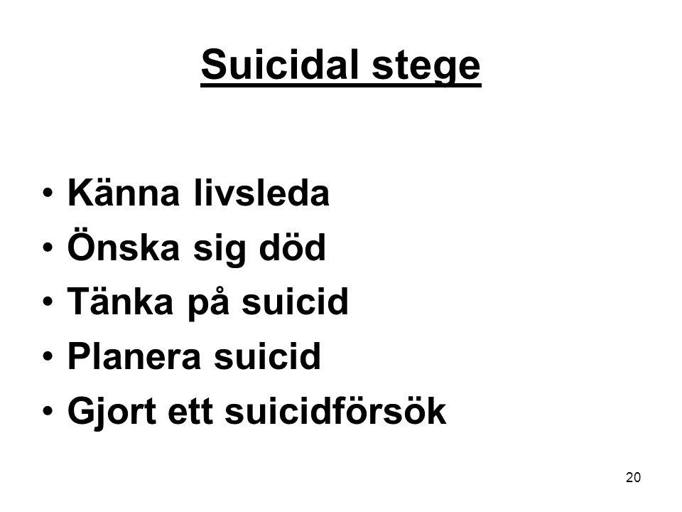 20 Suicidal stege Känna livsleda Önska sig död Tänka på suicid Planera suicid Gjort ett suicidförsök