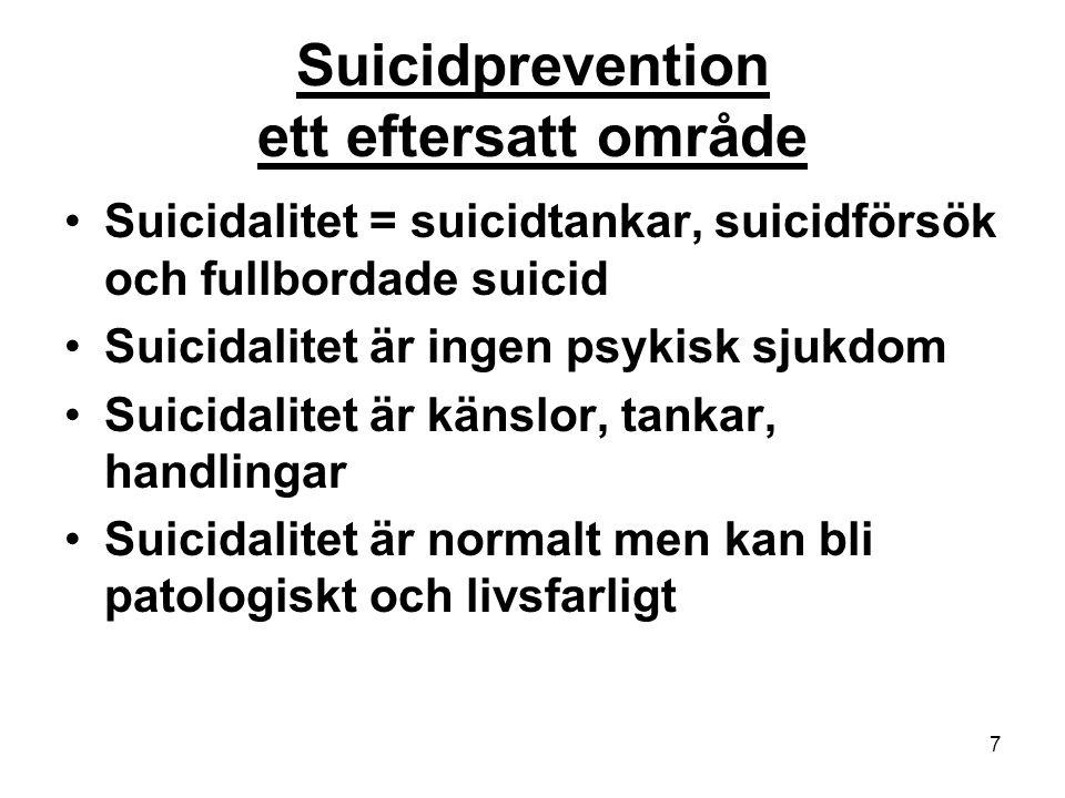 7 Suicidprevention ett eftersatt område Suicidalitet = suicidtankar, suicidförsök och fullbordade suicid Suicidalitet är ingen psykisk sjukdom Suicida