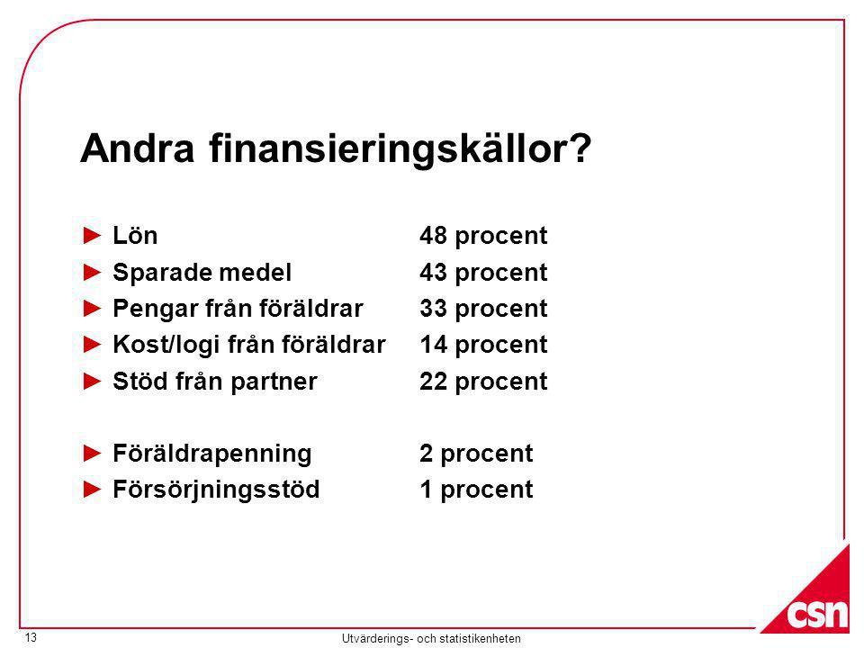 Utvärderings- och statistikenheten 13 Andra finansieringskällor.